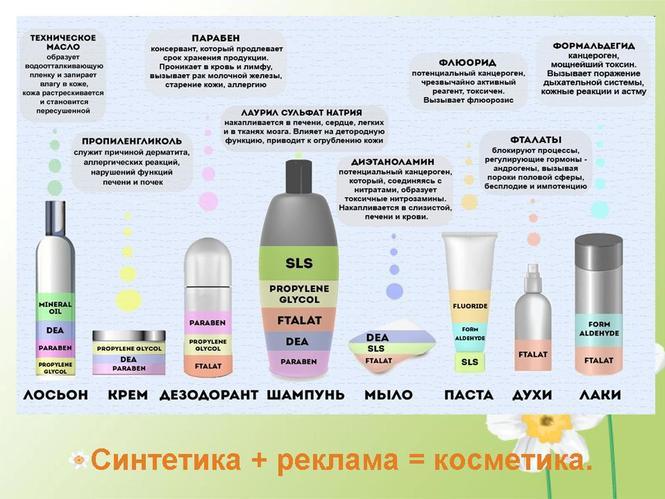 Что такое аммониум акрилоилдиметилтаурат в косметике